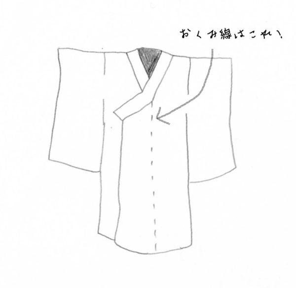 着物のおくみ線