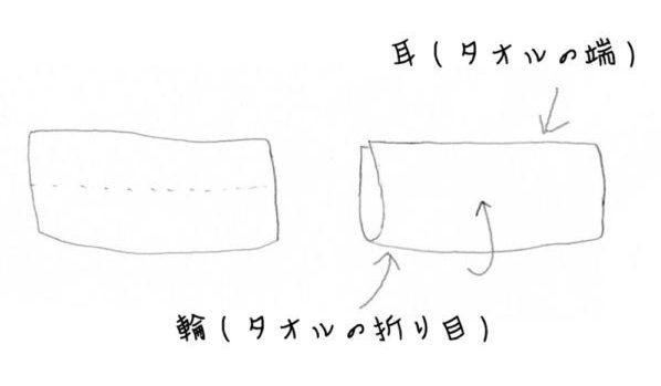 補正用タオルを折る(1枚目)