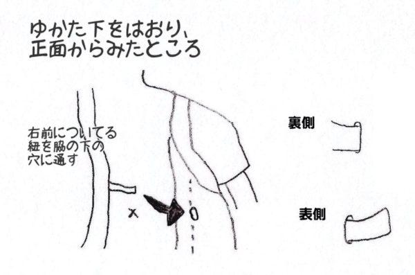 ゆかた下の着方
